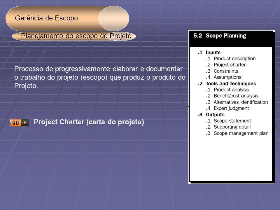 Gerência de Escopo Processo de progressivamente elaborar e documentar o trabalho do projeto (escopo) que produz o produto do Projeto. Planejamento do