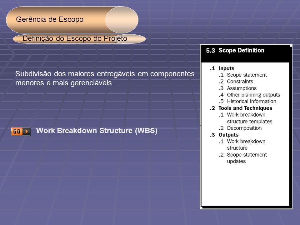 Gerência de Escopo Subdivisão dos maiores entregáveis em componentes menores e mais gerenciáveis. Definição do Escopo do Projeto Work Breakdown Struct