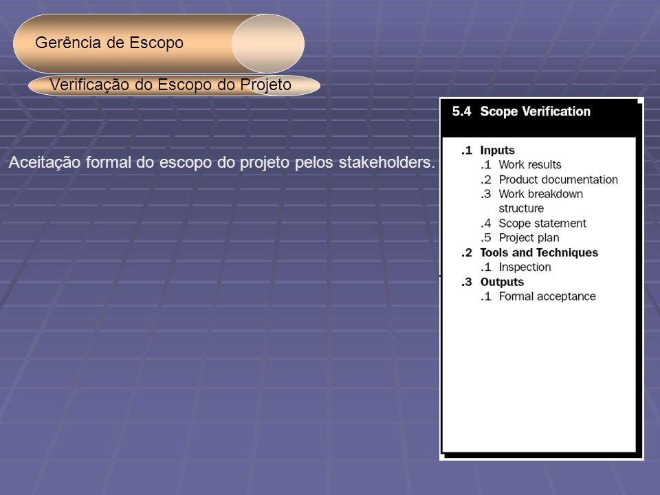 Gerência de Escopo Aceitação formal do escopo do projeto pelos stakeholders. Verificação do Escopo do Projeto