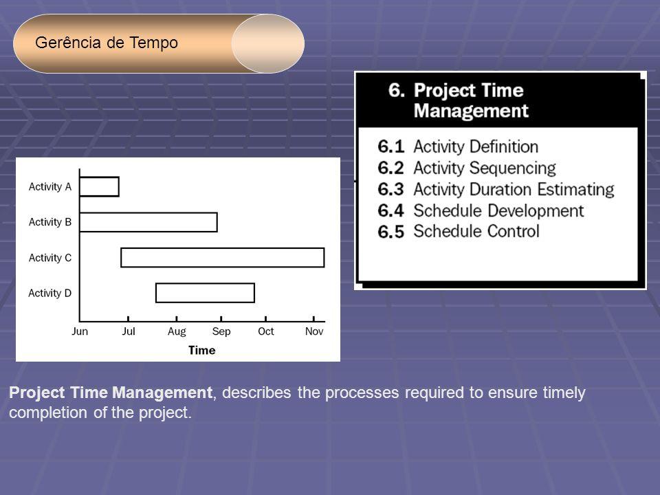 Gerência de Tempo Identifica as atividades específicas que devem ser executadas para produzir os entregáveis.