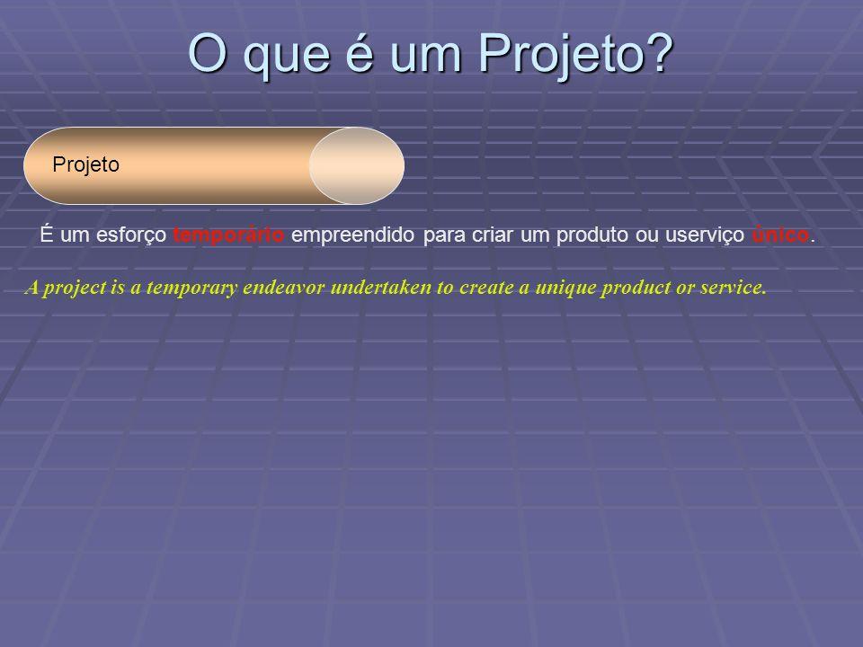 O que é um Projeto? Projeto É um esforço temporário empreendido para criar um produto ou userviço único. A project is a temporary endeavor undertaken