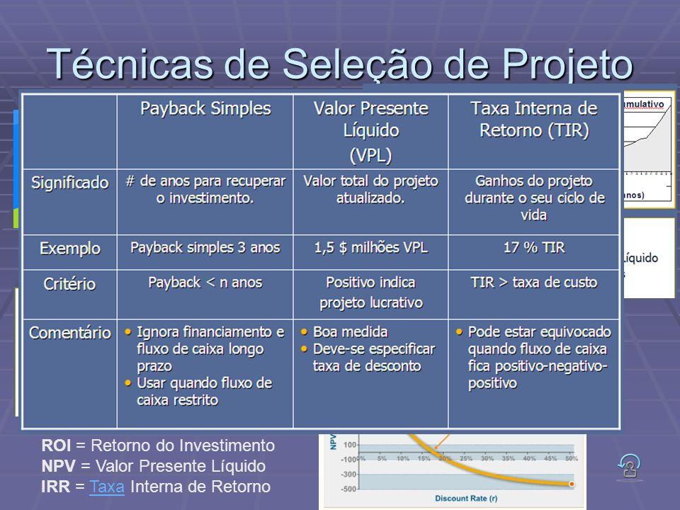 Técnicas de Seleção de Projeto ROI = Retorno do Investimento NPV = Valor Presente Líquido IRR = Taxa Interna de RetornoTaxa