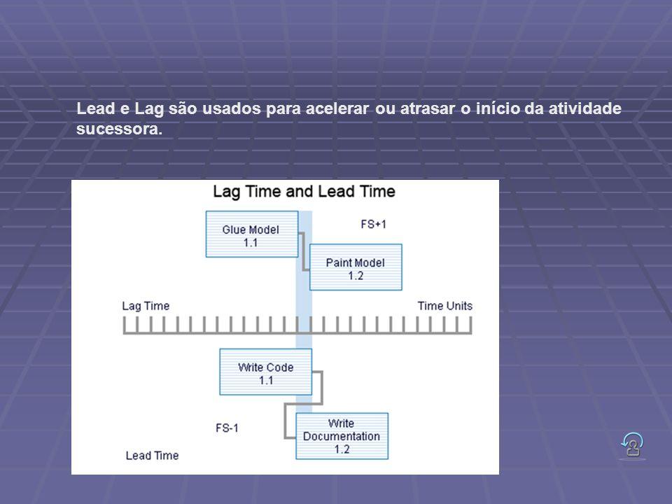 Lead e Lag são usados para acelerar ou atrasar o início da atividade sucessora.