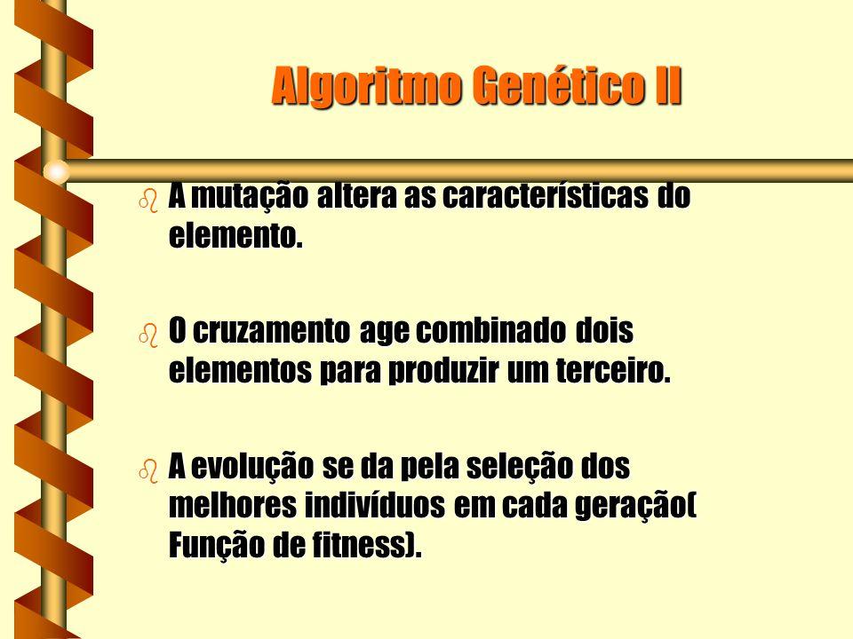 Algoritmo Genético II b A mutação altera as características do elemento.