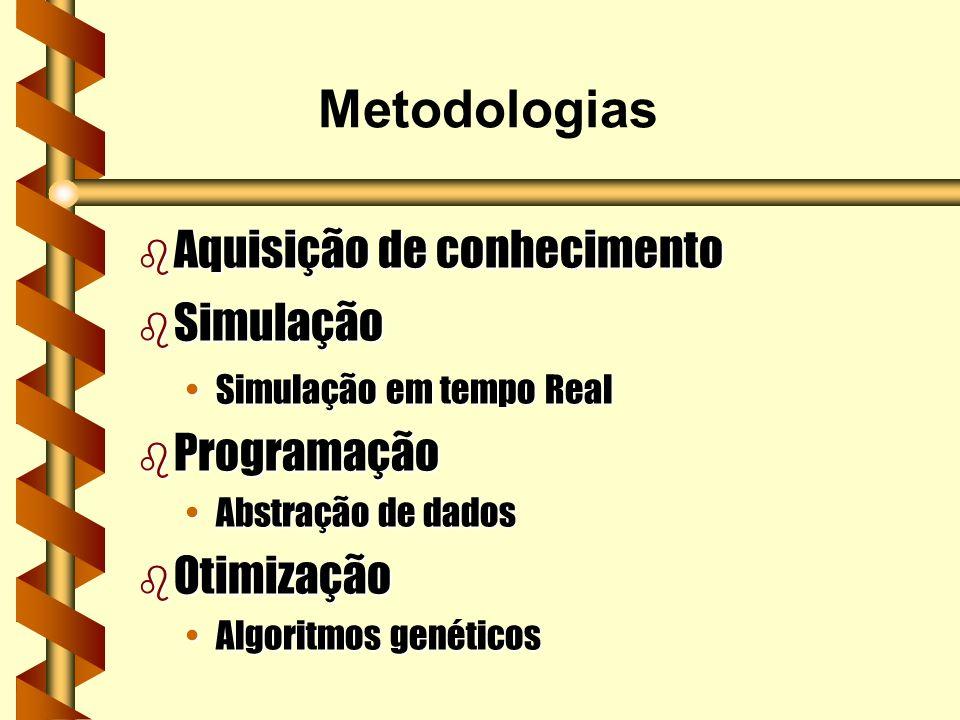 Metodologias b Aquisição de conhecimento b Simulação Simulação em tempo RealSimulação em tempo Real b Programação Abstração de dadosAbstração de dados b Otimização Algoritmos genéticosAlgoritmos genéticos