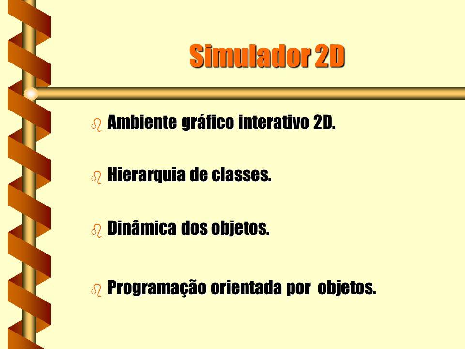 Simulador 2D b Ambiente gráfico interativo 2D. b Hierarquia de classes.
