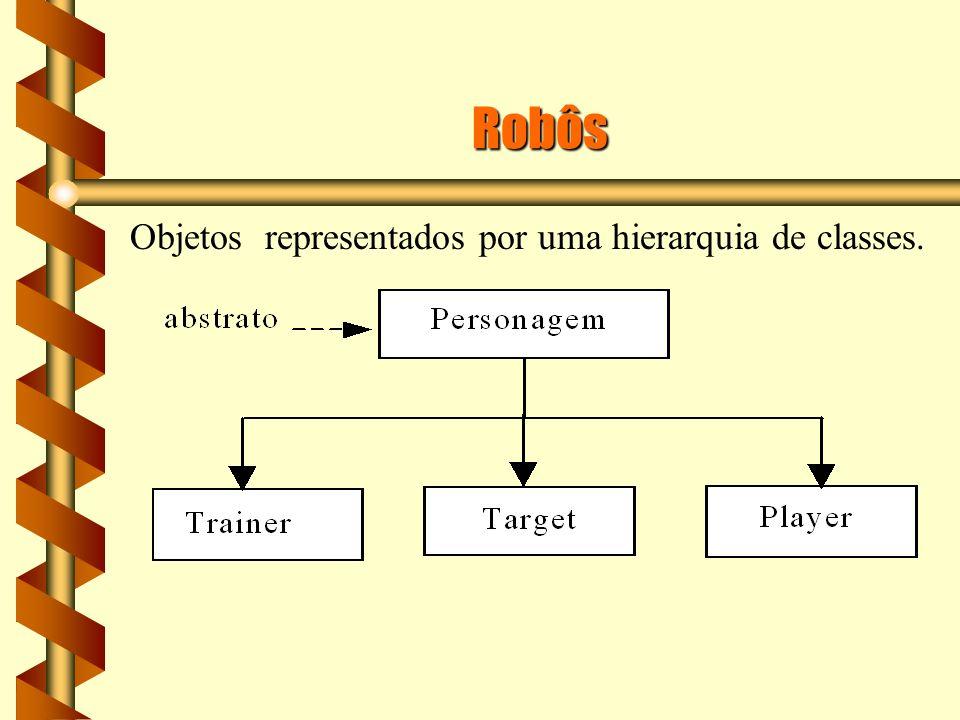 Robôs Objetos representados por uma hierarquia de classes.