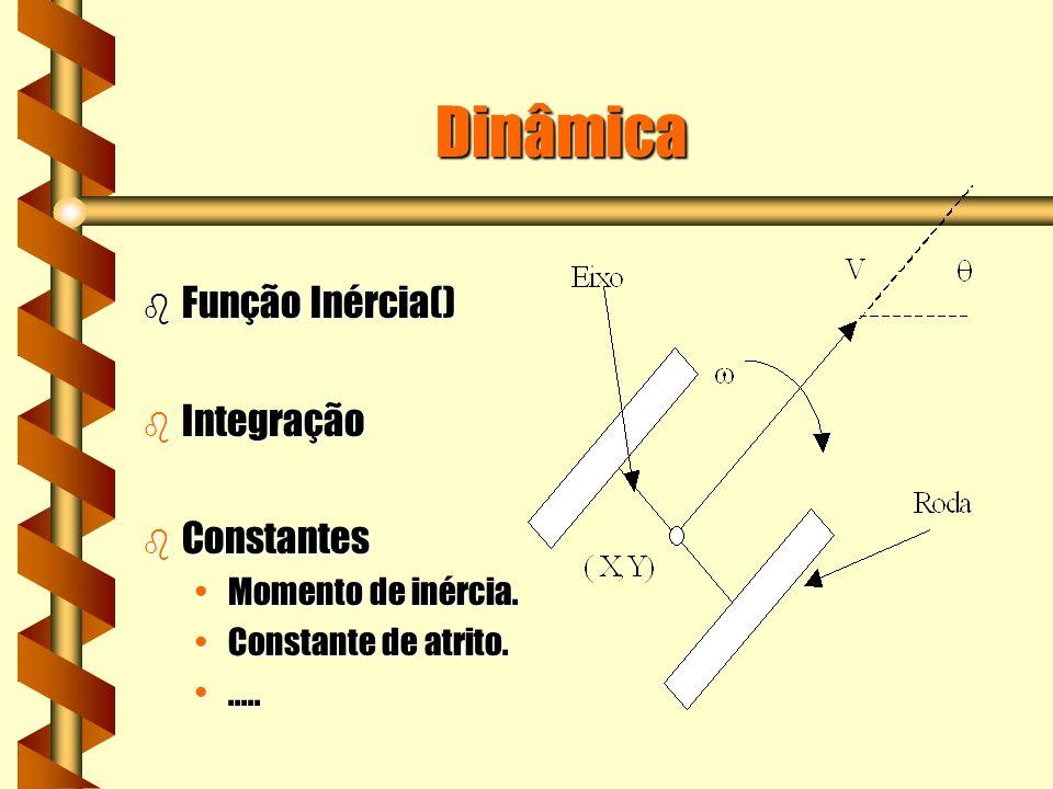 Dinâmica b Função Inércia() b Integração b Constantes Momento de inércia.Momento de inércia.
