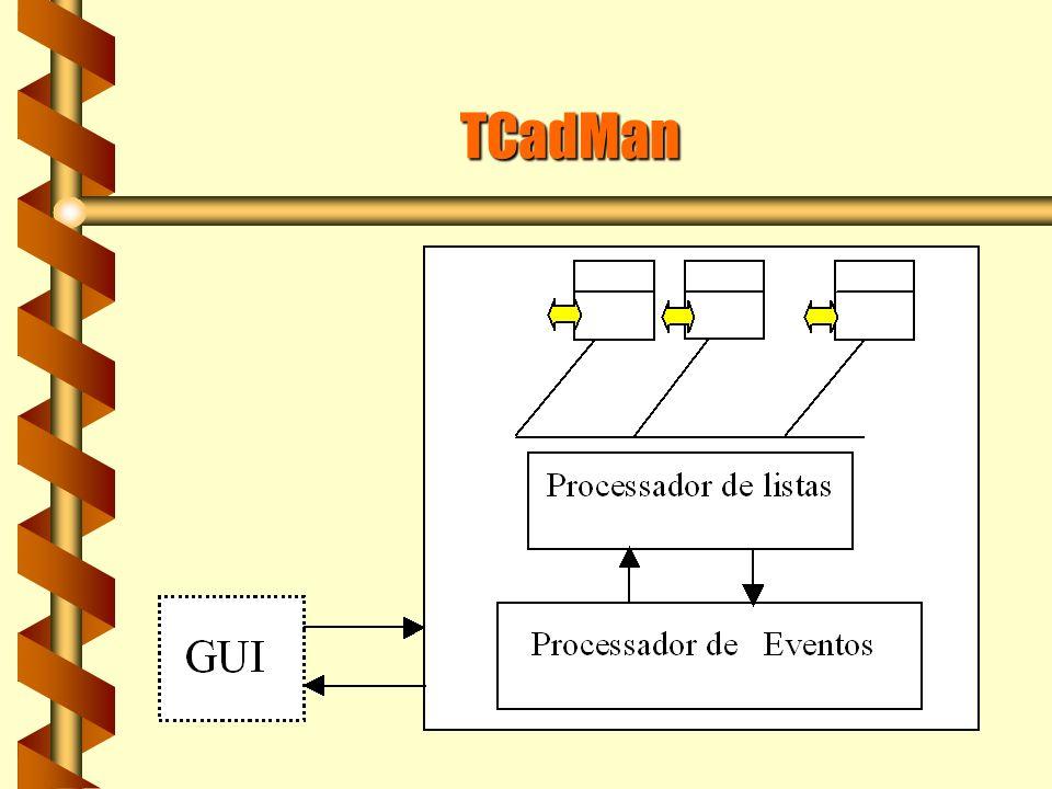 TCadMan