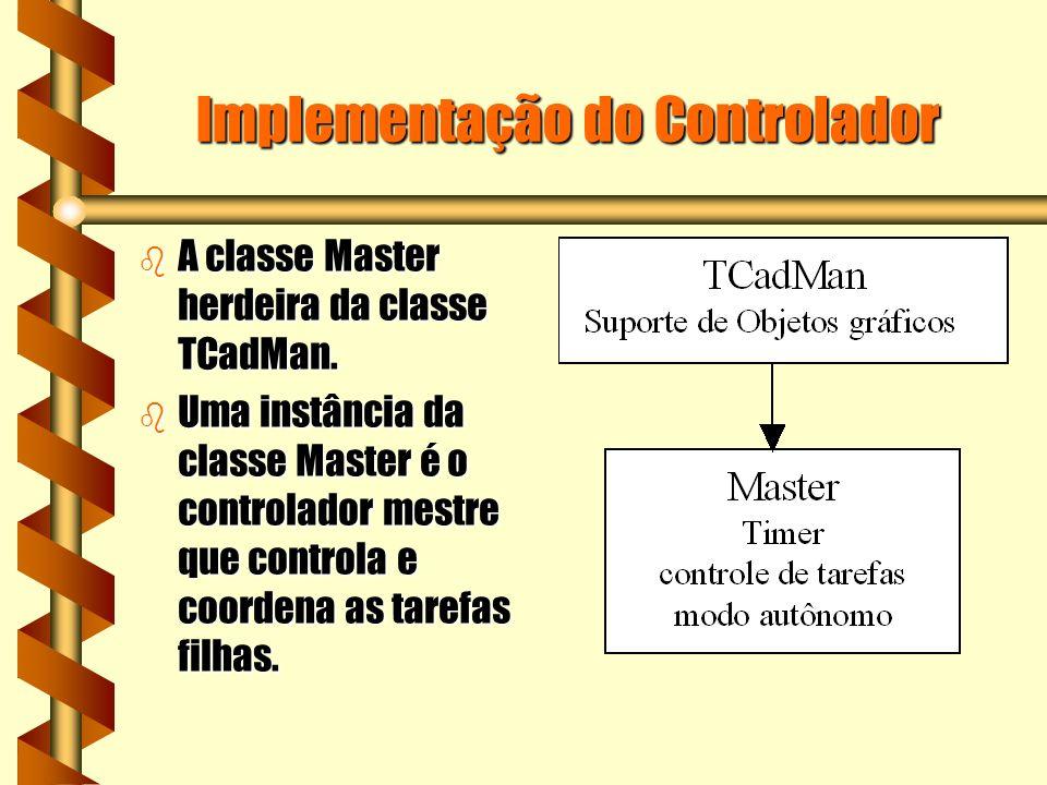 Implementação do Controlador b A classe Master herdeira da classe TCadMan.