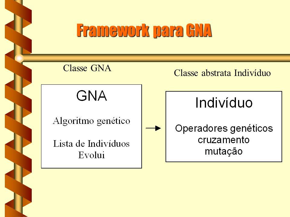 Framework para GNA Classe abstrata Indivíduo Classe GNA