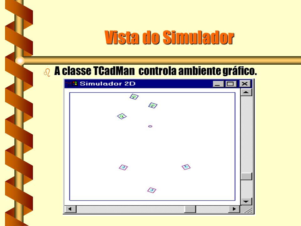 Vista do Simulador b A classe TCadMan controla ambiente gráfico.