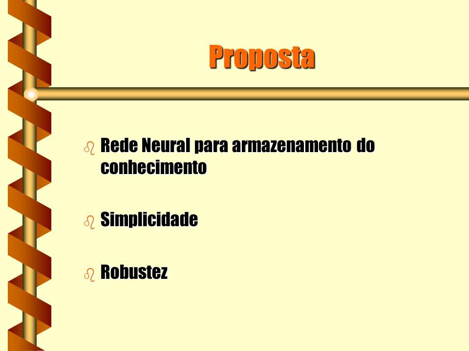 Proposta b Rede Neural para armazenamento do conhecimento b Simplicidade b Robustez