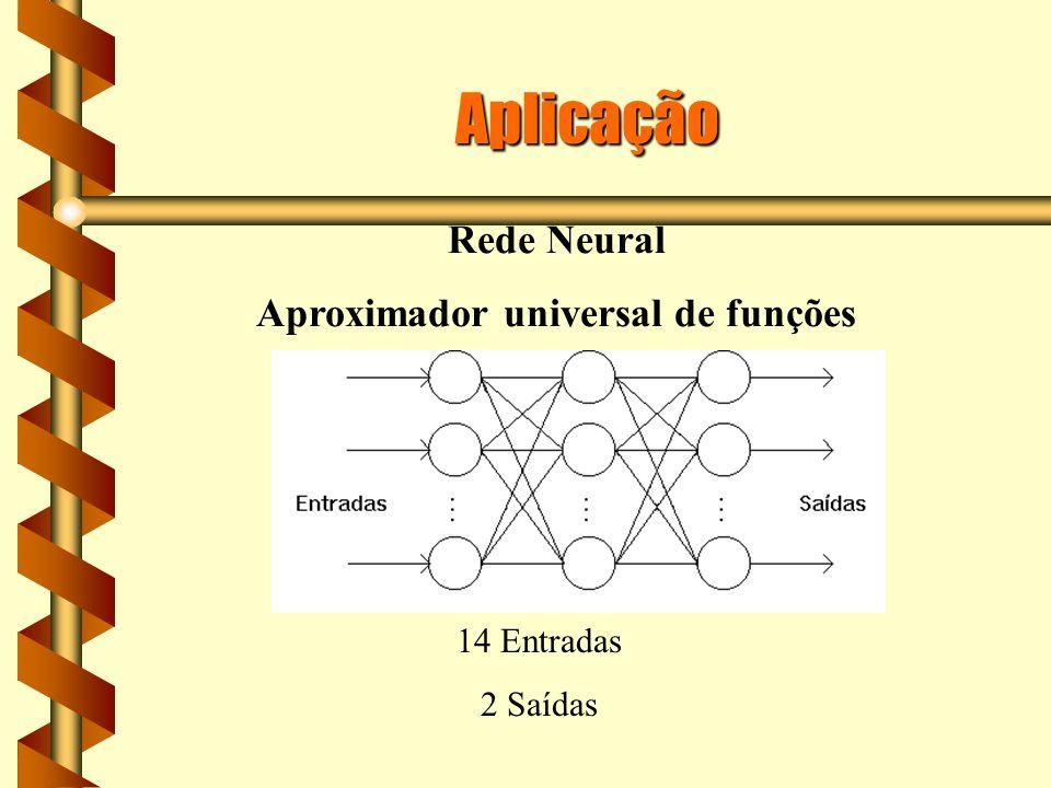 Aplicação Rede Neural Aproximador universal de funções 14 Entradas 2 Saídas