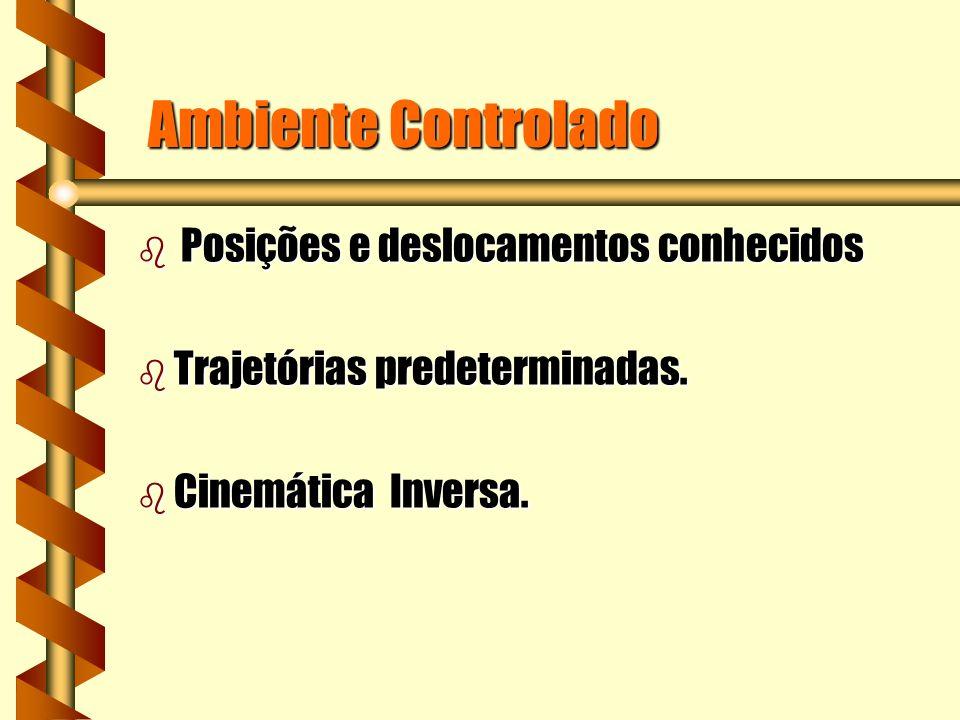 Ambiente Controlado Ambiente Controlado b Posições e deslocamentos conhecidos b Trajetórias predeterminadas.
