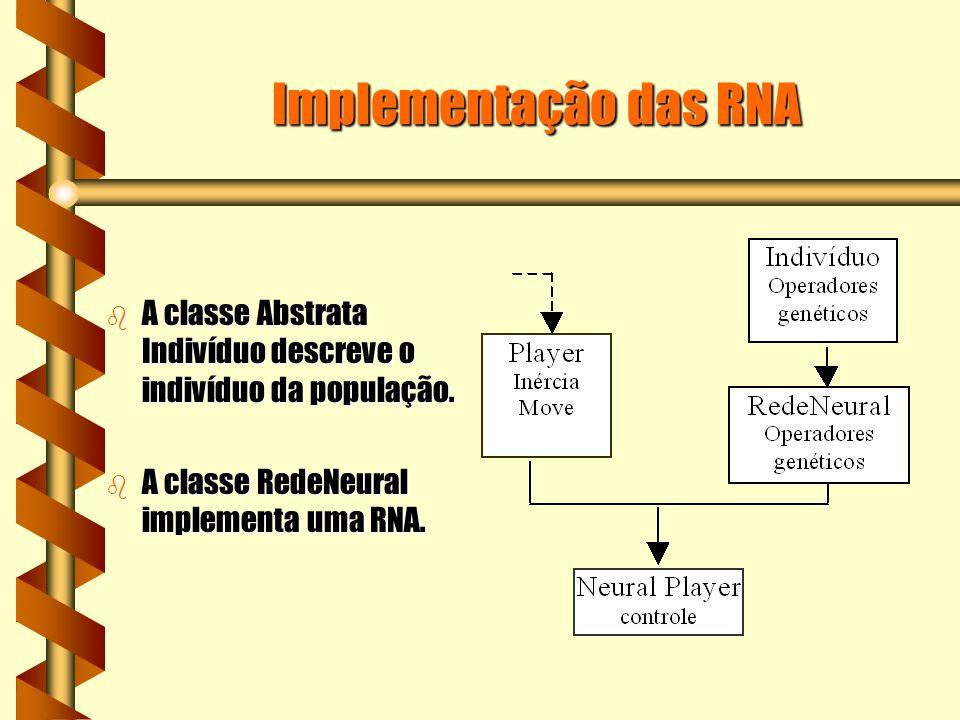 Implementação das RNA b A classe Abstrata Indivíduo descreve o indivíduo da população.
