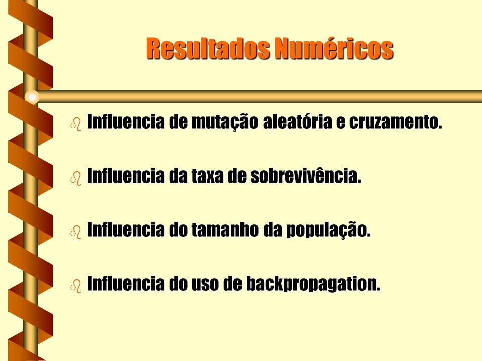 Resultados Numéricos b Influencia de mutação aleatória e cruzamento.