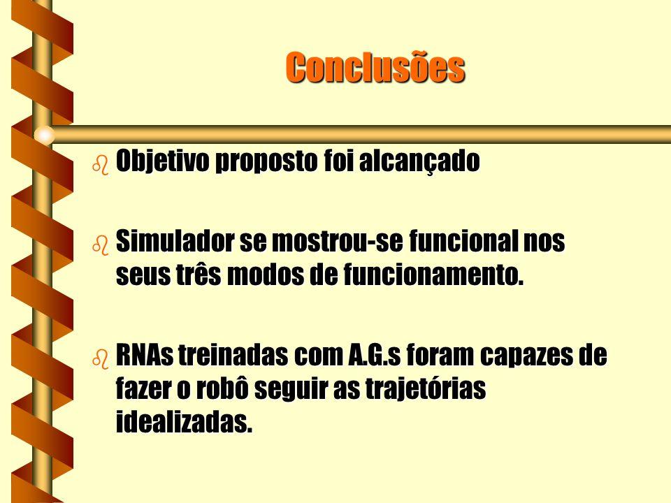Conclusões b Objetivo proposto foi alcançado b Simulador se mostrou-se funcional nos seus três modos de funcionamento.