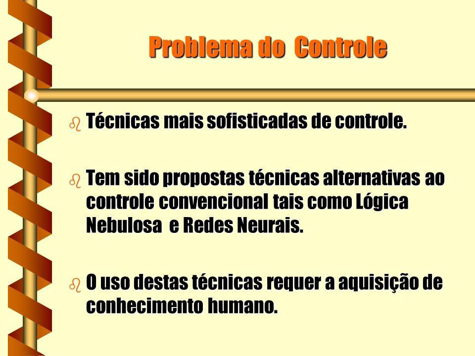 Problema do Controle Problema do Controle b Técnicas mais sofisticadas de controle.