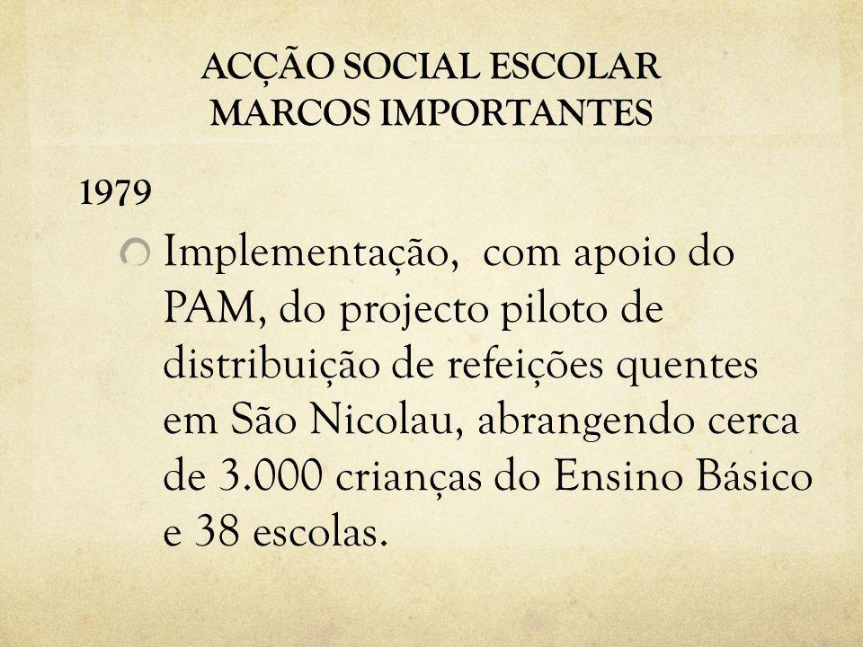 ACÇÃO SOCIAL ESCOLAR MARCOS IMPORTANTES 1979 Implementação, com apoio do PAM, do projecto piloto de distribuição de refeições quentes em São Nicolau, abrangendo cerca de 3.000 crianças do Ensino Básico e 38 escolas.