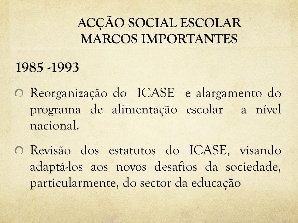 ACÇÃO SOCIAL ESCOLAR MARCOS IMPORTANTES 1985 -1993 Reorganização do ICASE e alargamento do programa de alimentação escolar a nível nacional. Revisão d