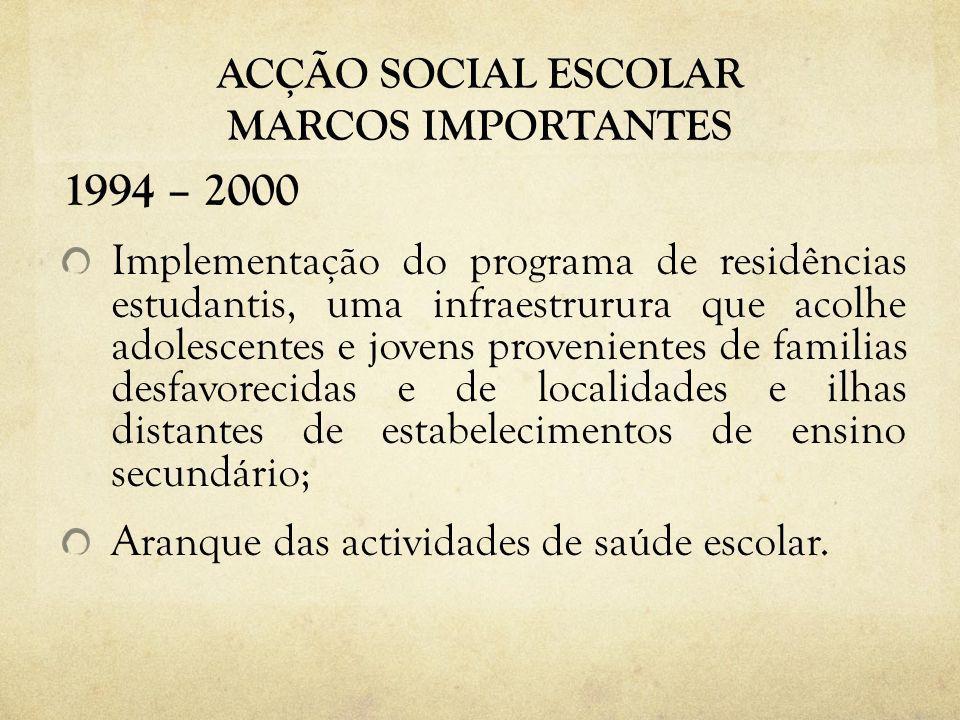 ACÇÃO SOCIAL ESCOLAR MARCOS IMPORTANTES 1994 – 2000 Implementação do programa de residências estudantis, uma infraestrurura que acolhe adolescentes e