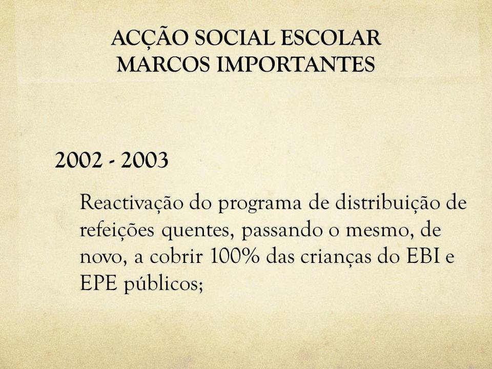 ACÇÃO SOCIAL ESCOLAR MARCOS IMPORTANTES 2002 - 2003 Reactivação do programa de distribuição de refeições quentes, passando o mesmo, de novo, a cobrir 100% das crianças do EBI e EPE públicos;