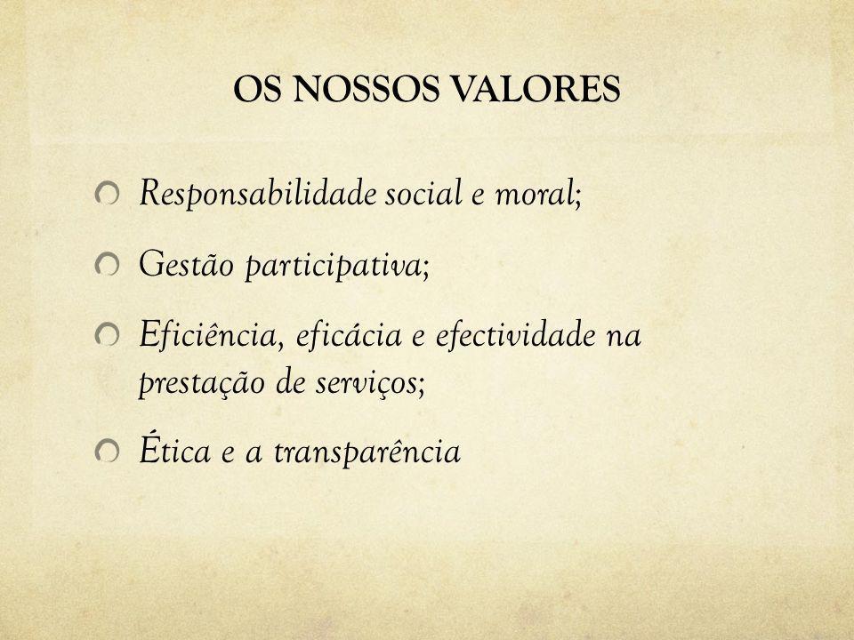 OS NOSSOS VALORES Responsabilidade social e moral; Gestão participativa; Eficiência, eficácia e efectividade na prestação de serviços; Ética e a transparência
