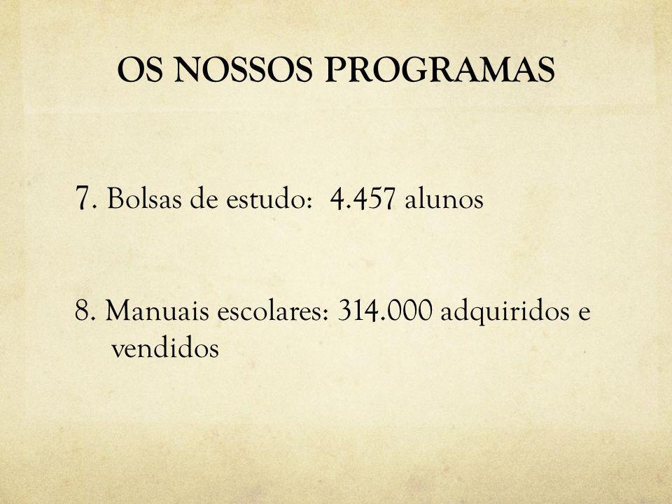 OS NOSSOS PROGRAMAS 7. Bolsas de estudo: 4.457 alunos 8.
