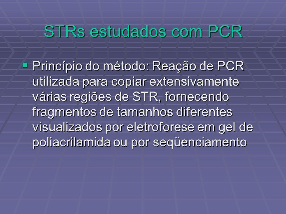 STRs estudados com PCR Princípio do método: Reação de PCR utilizada para copiar extensivamente várias regiões de STR, fornecendo fragmentos de tamanho