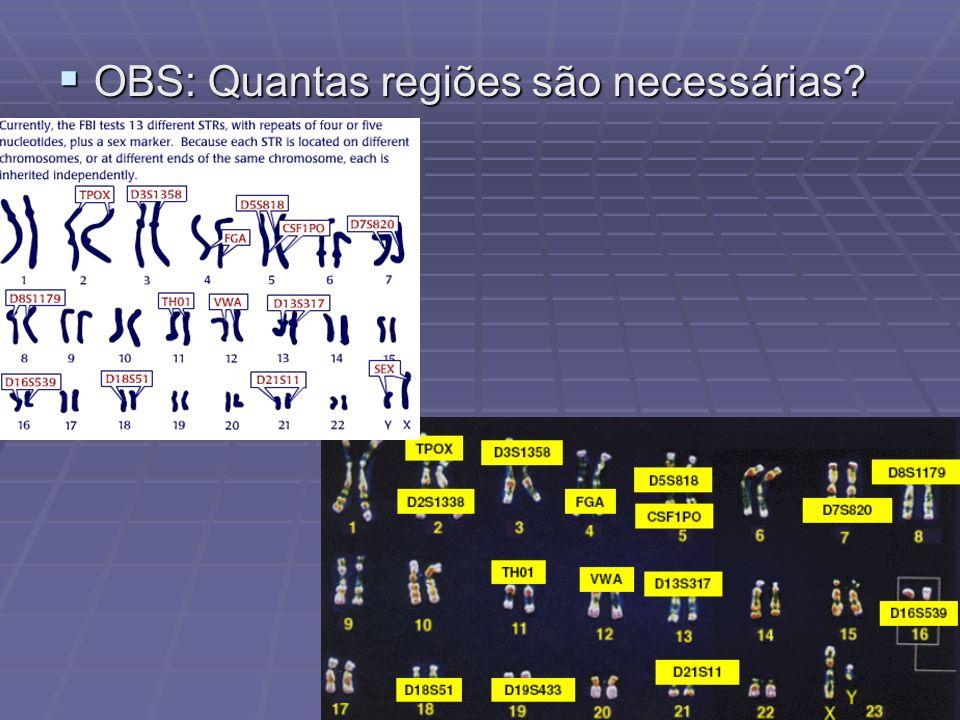 OBS: Quantas regiões são necessárias? OBS: Quantas regiões são necessárias?