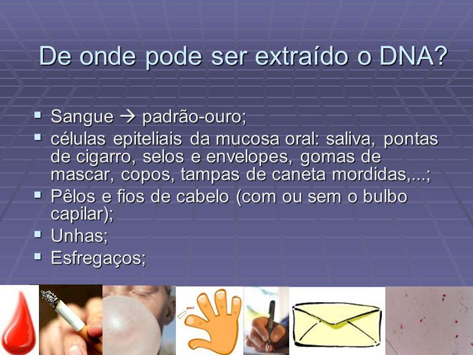 Recuperação de DNA em amostras de tecidos e fluidos Amostra (tecidos e fluidos) Quantidade recuperada Análise de RFLP Análise de STR 1mL de sangue 20 a 40 g SIMSIM Manchas de sangue seco de 1cm 3 200ngNÃOSIM Sêmen 150 a 300 g por mL SIMSIM Sêmen (esfregaço vaginal pós-coito) 0 a 3 g (DNA dos espermatozóides) SIMSIM Cabelo com raiz (contendo bulbo capilar) 1 a 750ng por fio NÃOSIM Saliva 1 a 10 gpor mL SIMSIM Retirado de Os exames de DNA nos Tribunais, Revista Ciência Hoje (vol.