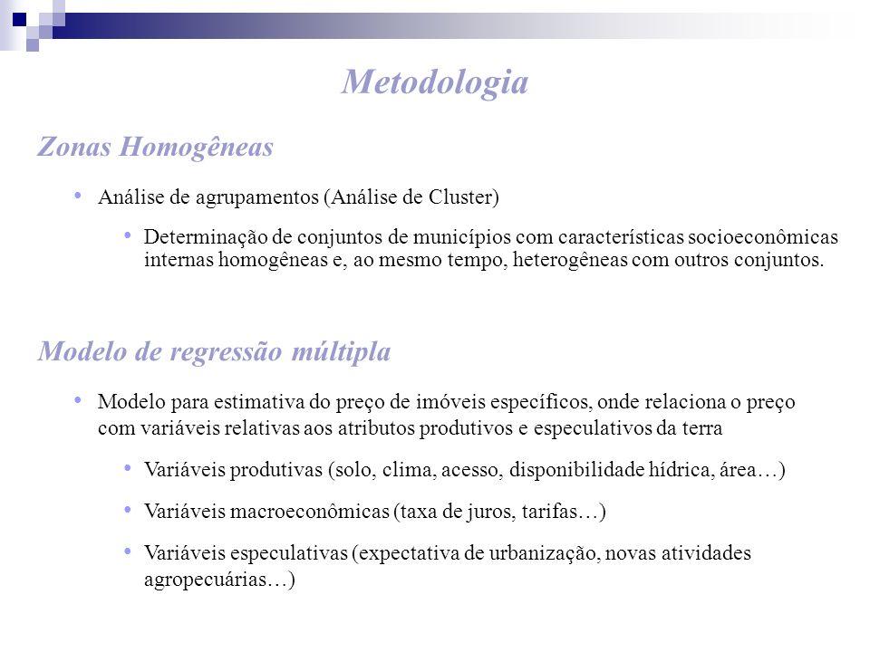 Zonas Homogêneas Análise de agrupamentos (Análise de Cluster) Determinação de conjuntos de municípios com características socioeconômicas internas hom