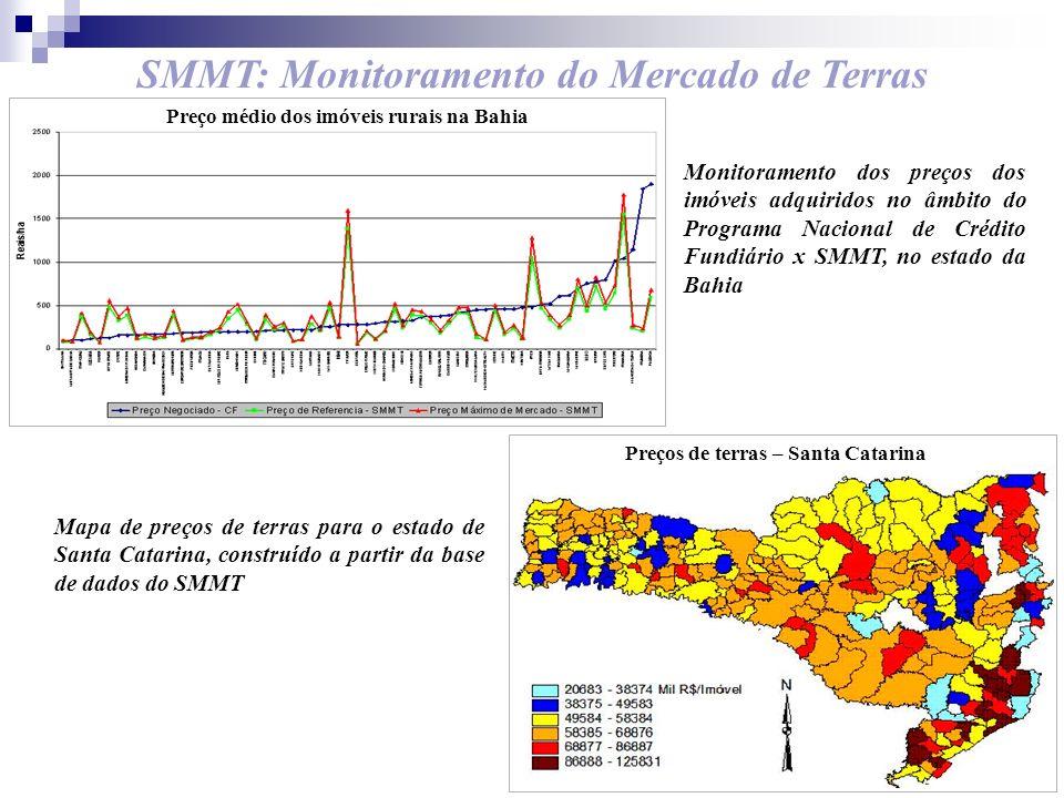 SMMT: Monitoramento do Mercado de Terras Preço médio dos imóveis rurais na Bahia Monitoramento dos preços dos imóveis adquiridos no âmbito do Programa