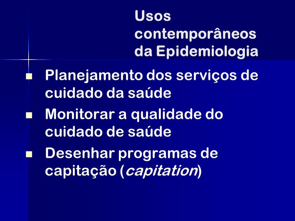 Usos contemporâneos da Epidemiologia Planejamento dos serviços de cuidado da saúde Monitorar a qualidade do cuidado de saúde Desenhar programas de cap
