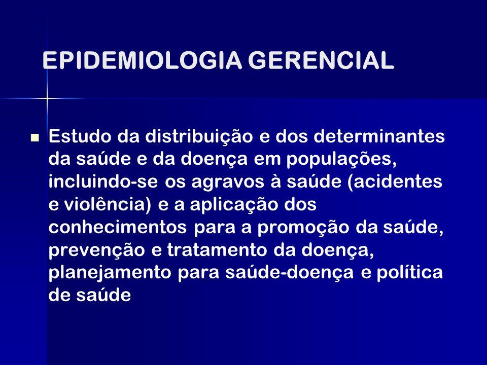 EPIDEMIOLOGIA GERENCIAL Estudo da distribuição e dos determinantes da saúde e da doença em populações, incluindo-se os agravos à saúde (acidentes e vi