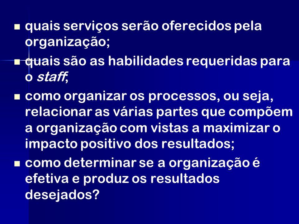 quais serviços serão oferecidos pela organização; quais são as habilidades requeridas para o staff; como organizar os processos, ou seja, relacionar a