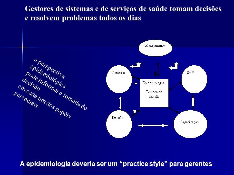 Gestores de sistemas e de serviços de saúde tomam decisões e resolvem problemas todos os dias A epidemiologia deveria ser um practice style para geren