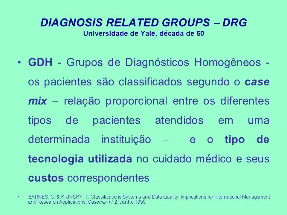 DIAGNOSIS RELATED GROUPS DRG Universidade de Yale, década de 60 GDH - Grupos de Diagnósticos Homogêneos - os pacientes são classificados segundo o cas
