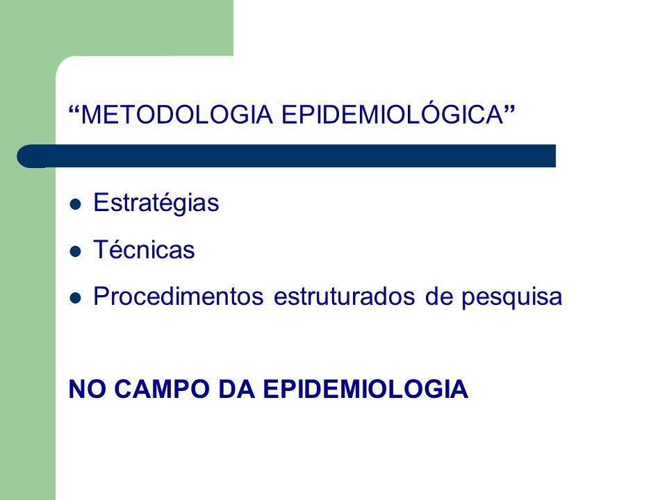 METODOLOGIA EPIDEMIOLÓGICA Estratégias Técnicas Procedimentos estruturados de pesquisa NO CAMPO DA EPIDEMIOLOGIA