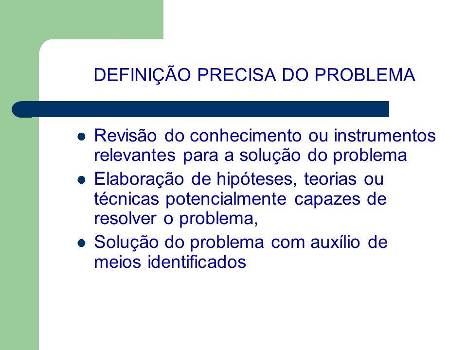 DEFINIÇÃO PRECISA DO PROBLEMA Revisão do conhecimento ou instrumentos relevantes para a solução do problema Elaboração de hipóteses, teorias ou técnic