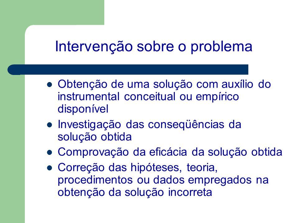 Intervenção sobre o problema Obtenção de uma solução com auxílio do instrumental conceitual ou empírico disponível Investigação das conseqüências da s