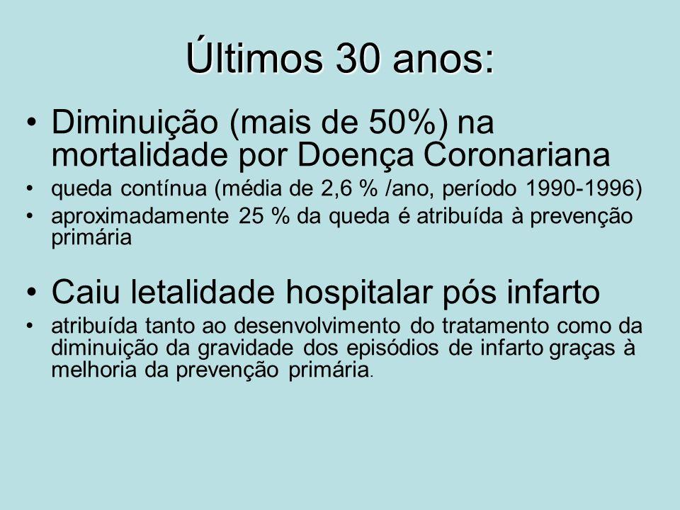Últimos 30 anos: Diminuição (mais de 50%) na mortalidade por Doença Coronariana queda contínua (média de 2,6 % /ano, período 1990-1996) aproximadament