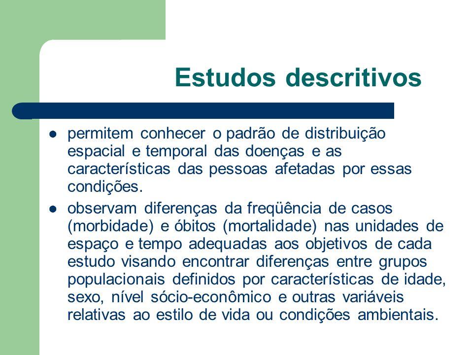 Estudos descritivos permitem conhecer o padrão de distribuição espacial e temporal das doenças e as características das pessoas afetadas por essas con