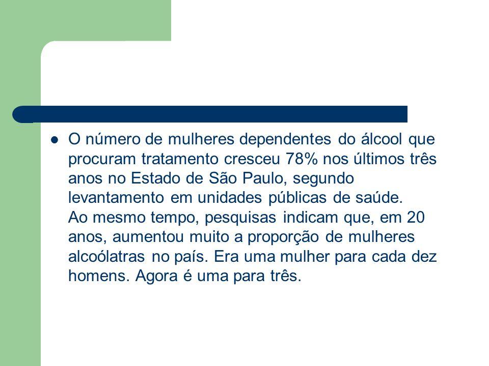 O número de mulheres dependentes do álcool que procuram tratamento cresceu 78% nos últimos três anos no Estado de São Paulo, segundo levantamento em u