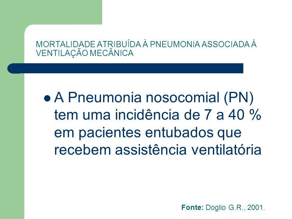 MORTALIDADE ATRIBUÍDA À PNEUMONIA ASSOCIADA À VENTILAÇÃO MECÂNICA A Pneumonia nosocomial (PN) tem uma incidência de 7 a 40 % em pacientes entubados qu