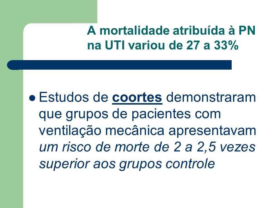 A mortalidade atribuída à PN na UTI variou de 27 a 33% Estudos de coortes demonstraram que grupos de pacientes com ventilação mecânica apresentavam um