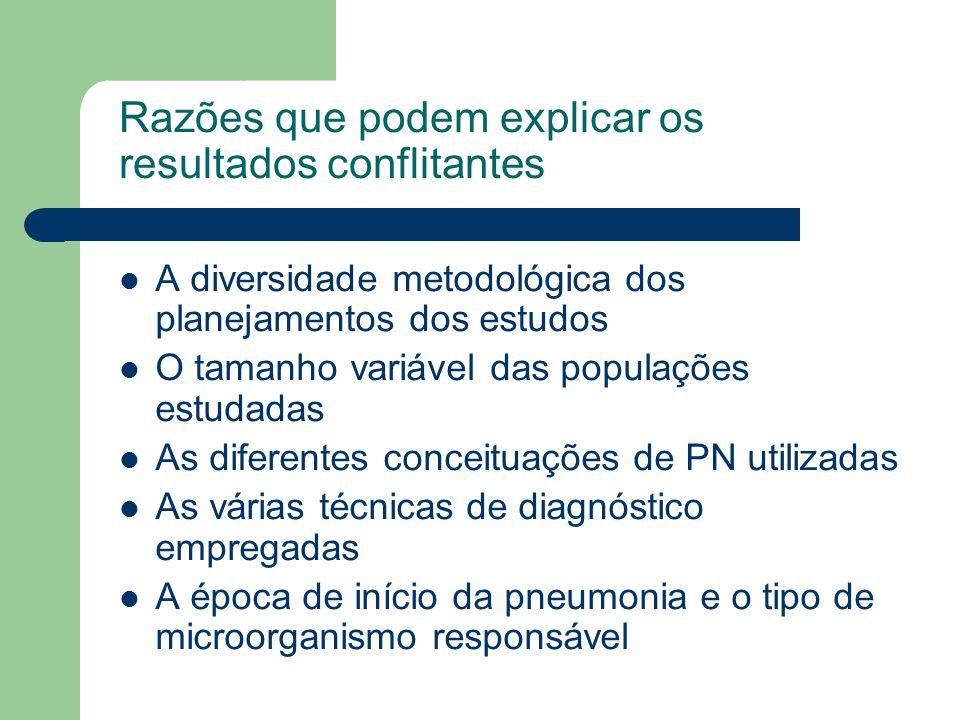 Razões que podem explicar os resultados conflitantes A diversidade metodológica dos planejamentos dos estudos O tamanho variável das populações estuda