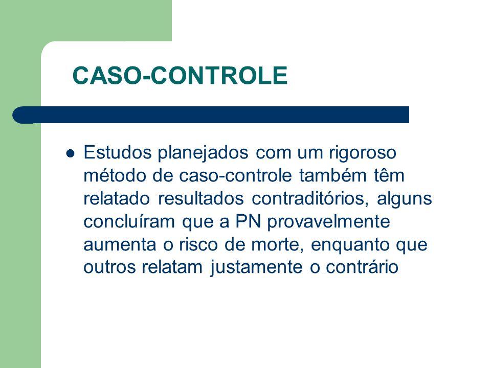 CASO-CONTROLE Estudos planejados com um rigoroso método de caso-controle também têm relatado resultados contraditórios, alguns concluíram que a PN pro