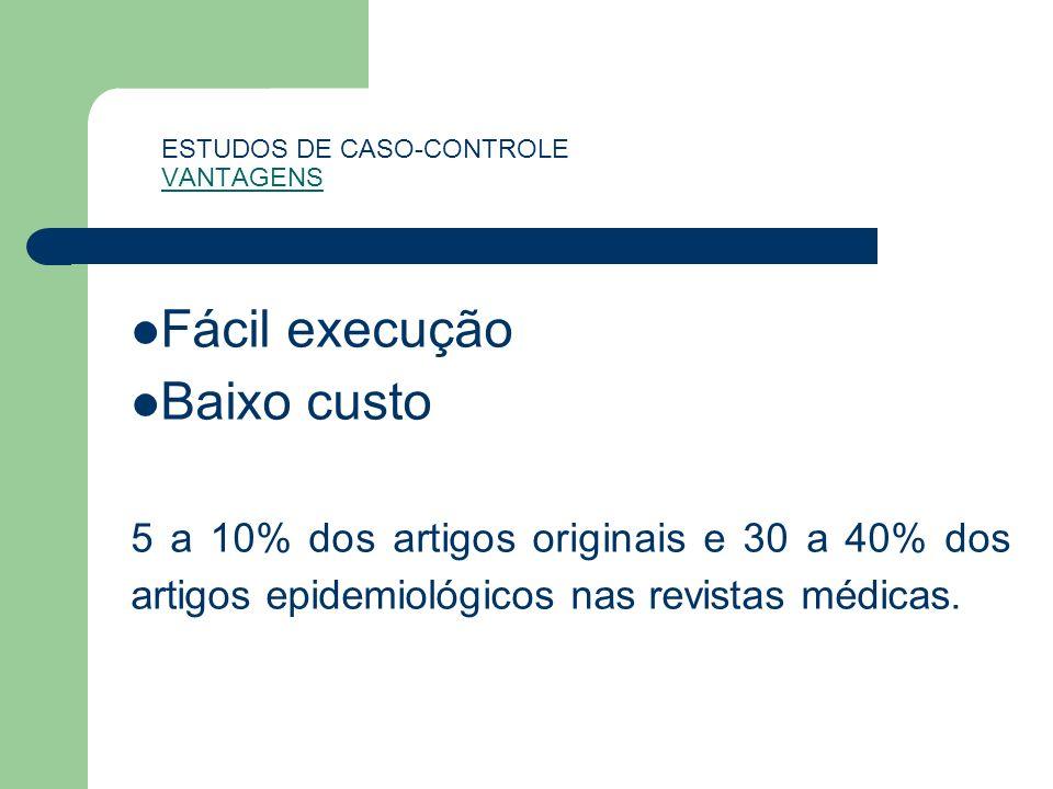 ESTUDOS DE CASO-CONTROLE VANTAGENS Fácil execução Baixo custo 5 a 10% dos artigos originais e 30 a 40% dos artigos epidemiológicos nas revistas médica